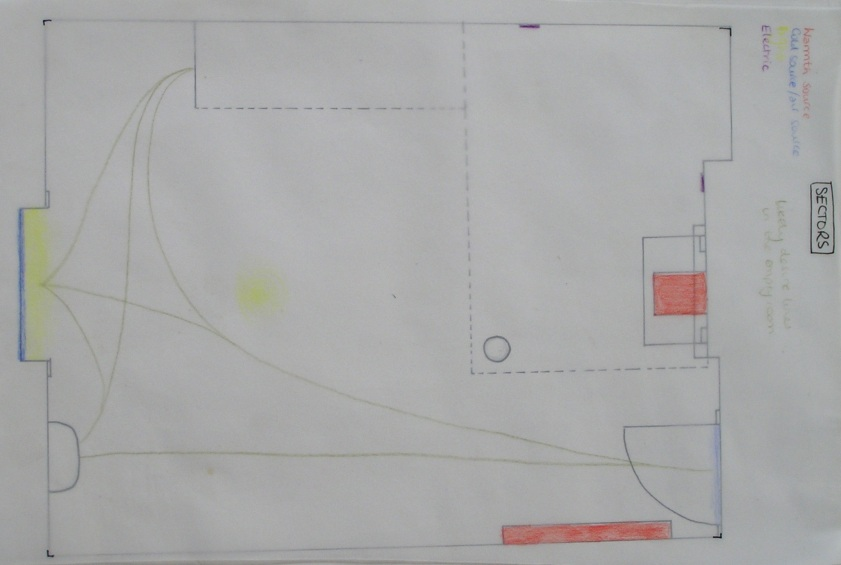 Assess - layout - sectors and desire lines